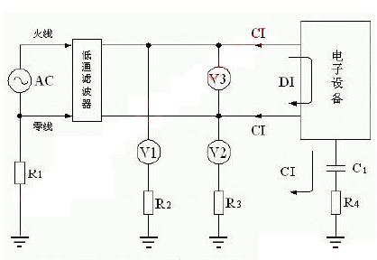 传导干扰测试_EMC测试